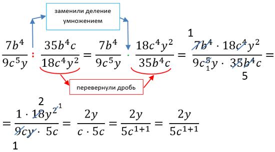 Знаком деления черту решения пример заменить дроби