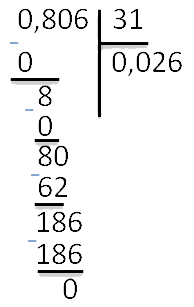 Как разделить дробь на десятичную дробь правило