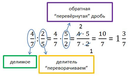 Как разделить дробь на дробь с одинаковым знаменателем