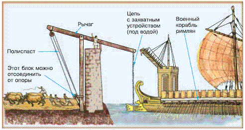 Архимед великий математик Доклад по математике Оружие Архимеда
